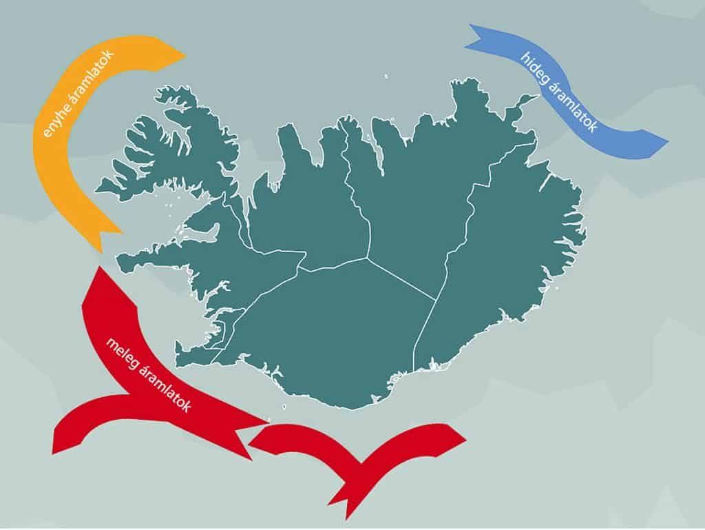 Hideg és meleg áramlatok Izland körül. Sematikus ábra